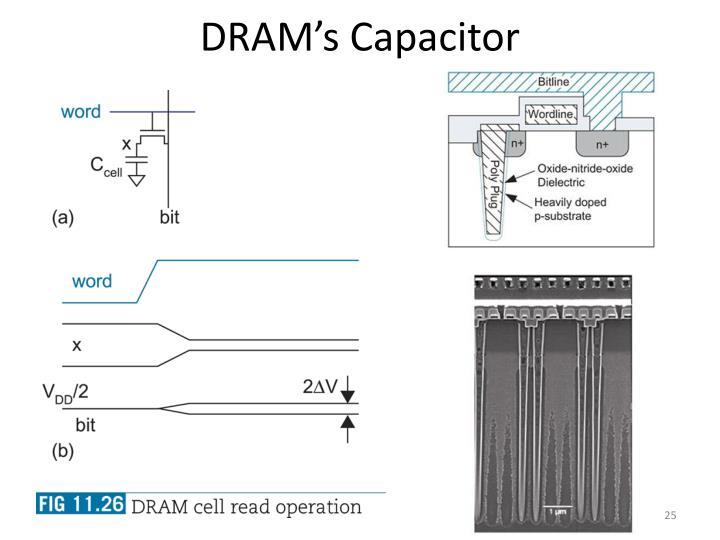 DRAM's Capacitor