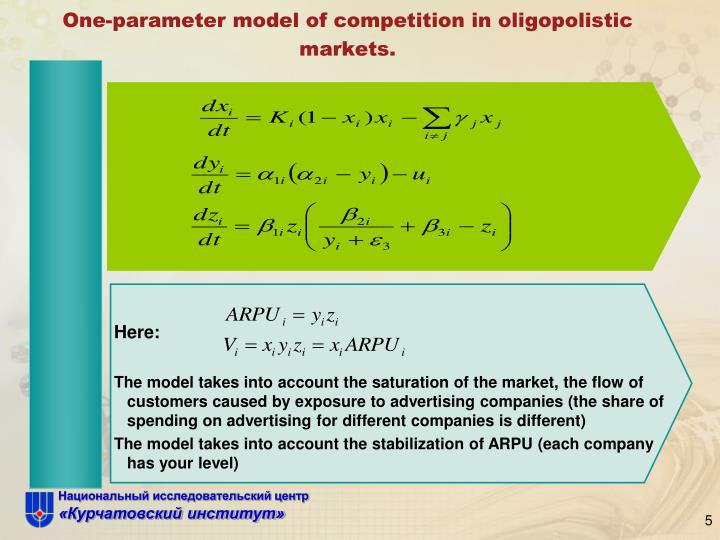One-parameter model of competition in oligopolistic markets.