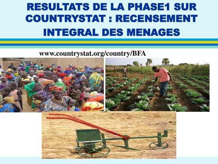RESULTATS DE LA PHASE1 SUR COUNTRYSTAT : RECENSEMENT INTEGRAL DES MENAGES