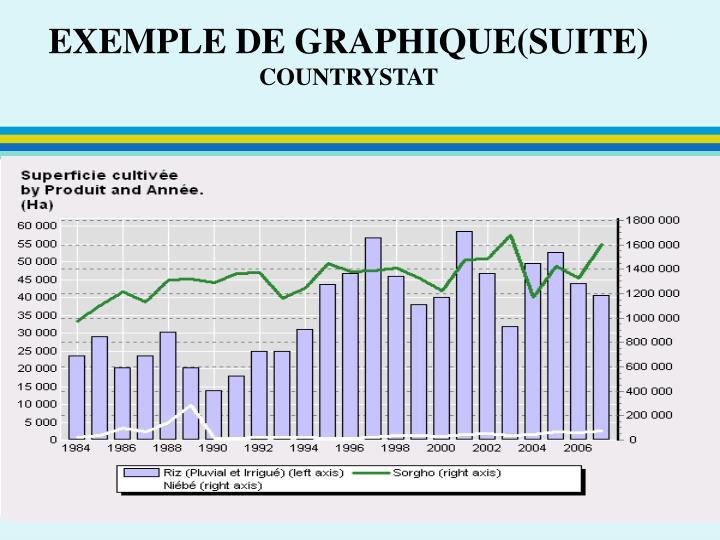 EXEMPLE DE GRAPHIQUE(SUITE)