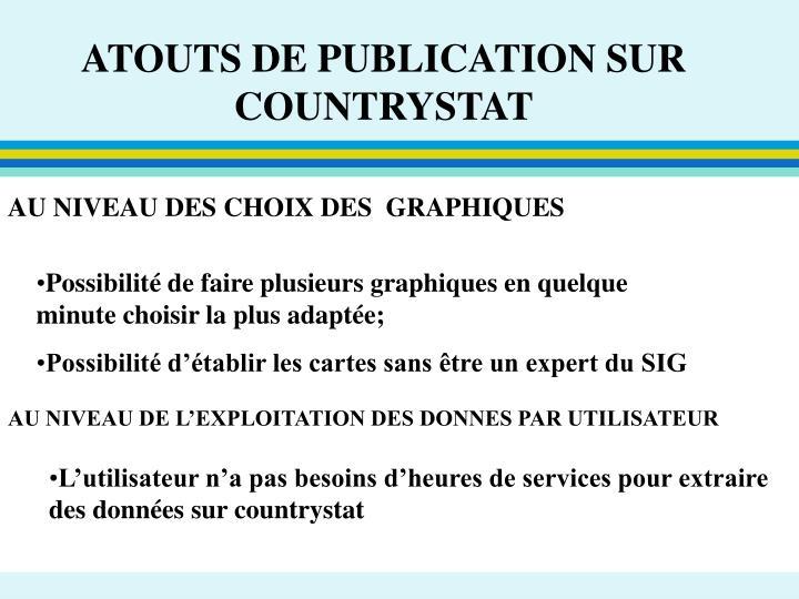 ATOUTS DE PUBLICATION SUR COUNTRYSTAT