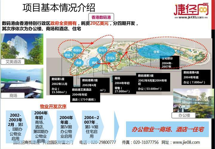 数码港由香港特别行政区