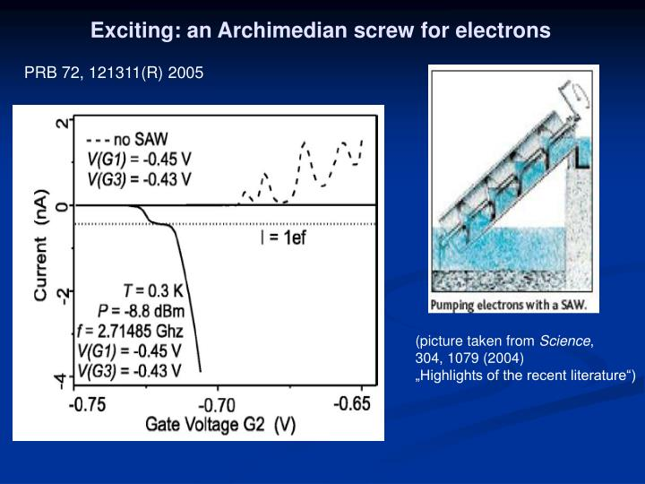 Exciting: an Archimedian screw for electrons