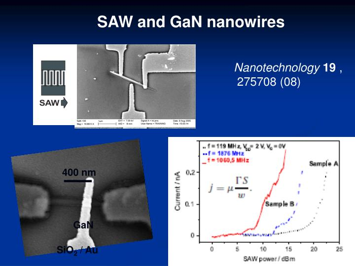 SAW and GaN nanowires