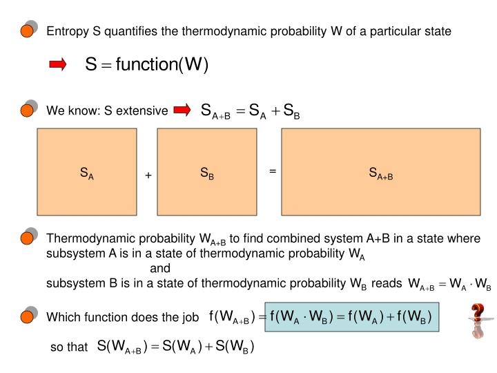 Entropy S quantifies the thermodynamic probability W of a particular state