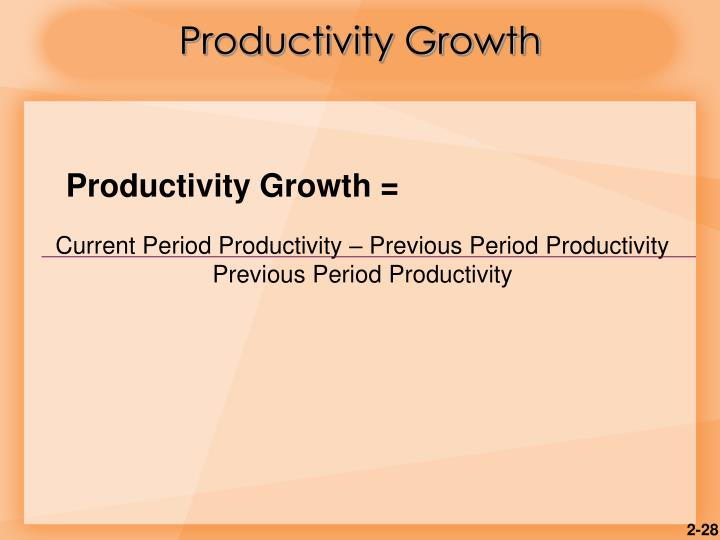 Current Period Productivity – Previous Period Productivity