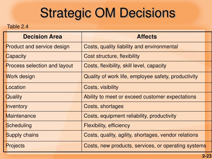 Strategic OM Decisions