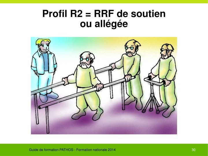 Profil R2 = RRF de soutien