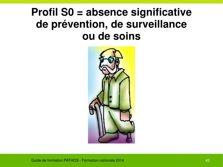 Profil S0 = absence significative