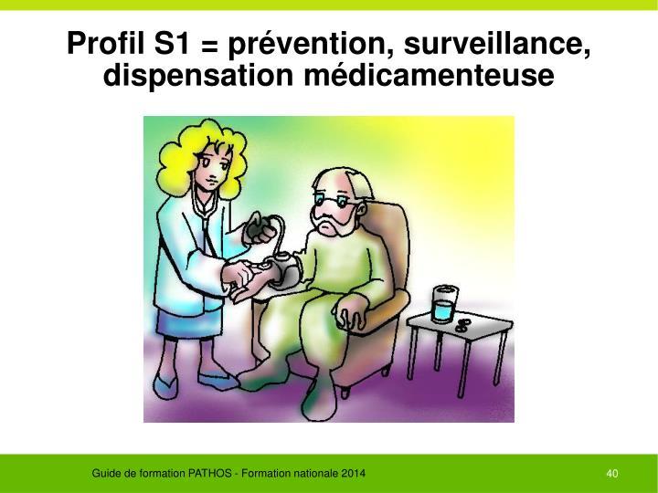 Profil S1 = prévention, surveillance, dispensation médicamenteuse