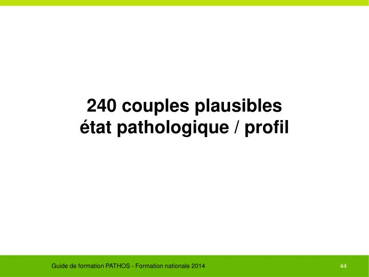 240 couples plausibles
