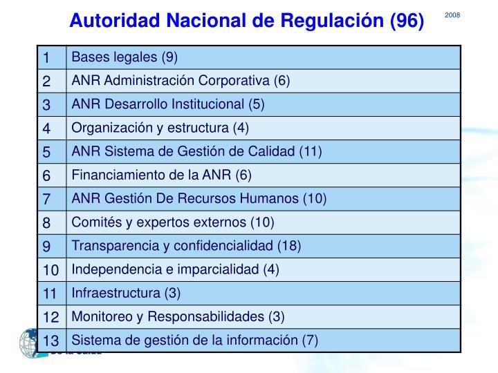 Autoridad Nacional de Regulación (96)