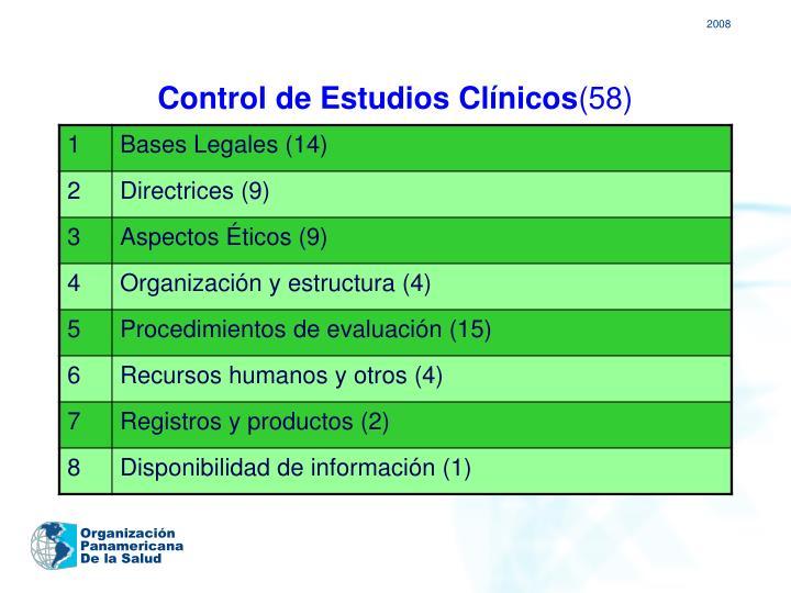 Control de Estudios Clínicos