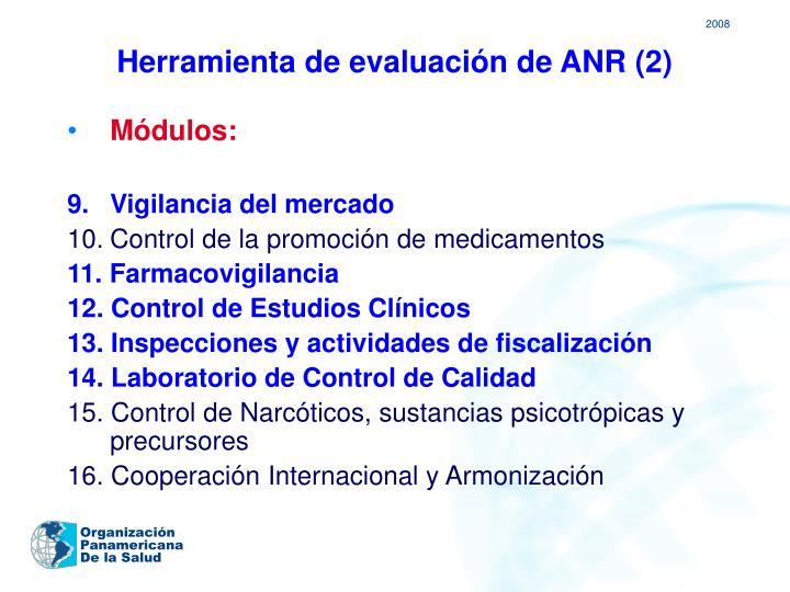 Herramienta de evaluación de ANR (2)