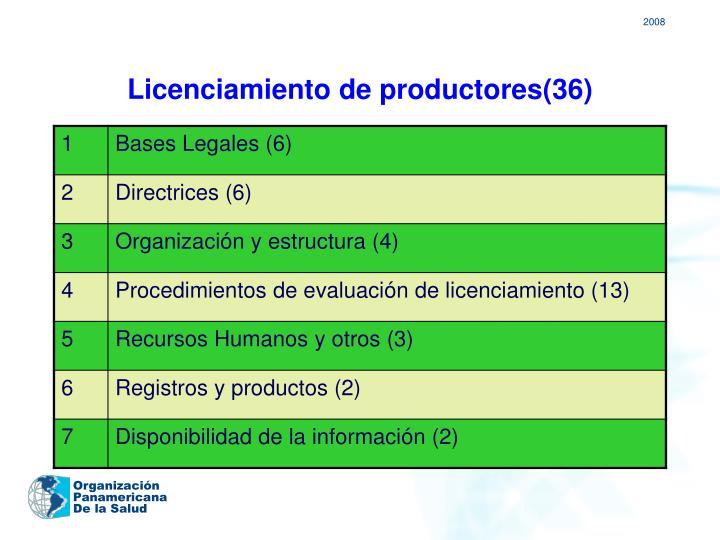 Licenciamiento de productores