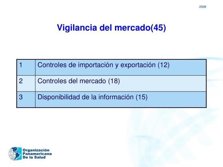 Vigilancia del mercado(45)