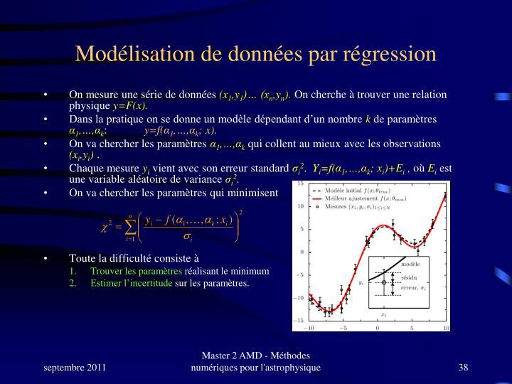 Modélisation de données par régression