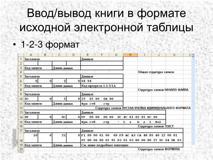 Ввод/вывод книги в формате исходной электронной таблицы