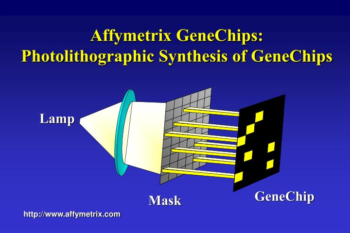 Affymetrix GeneChips: