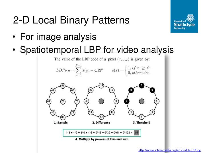 2-D Local Binary Patterns