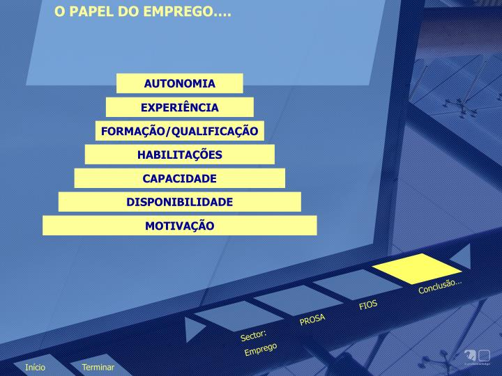 O PAPEL DO EMPREGO….