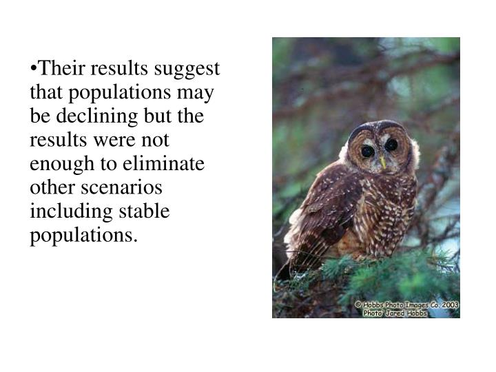 Their results suggest that populations may be declining but the results were not enough to eliminate other scenarios including stable populations.