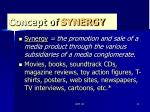 concept of synergy