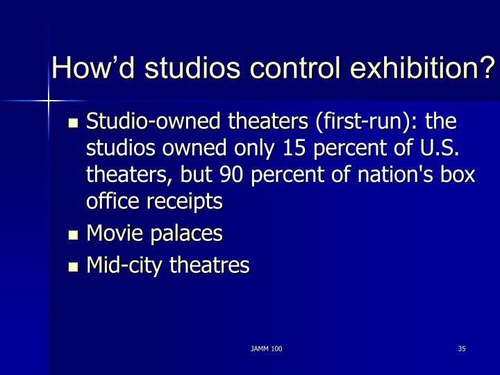 How'd studios control exhibition?