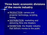 three basic economic divisions of the movie industry