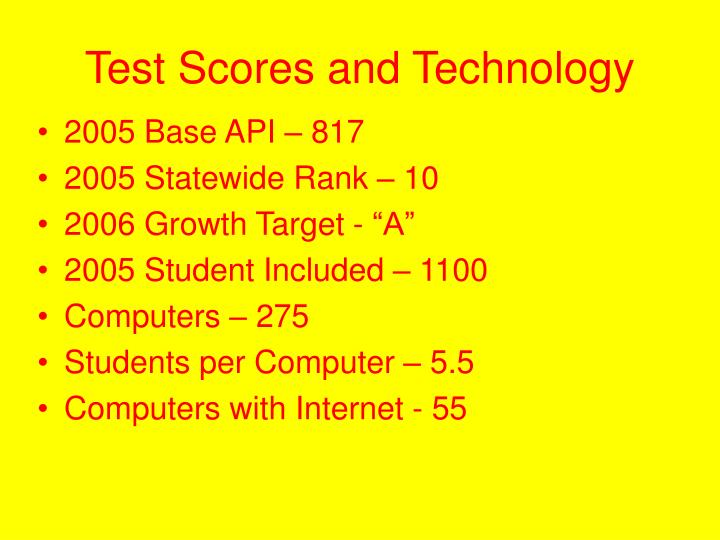 Test Scores and Technology
