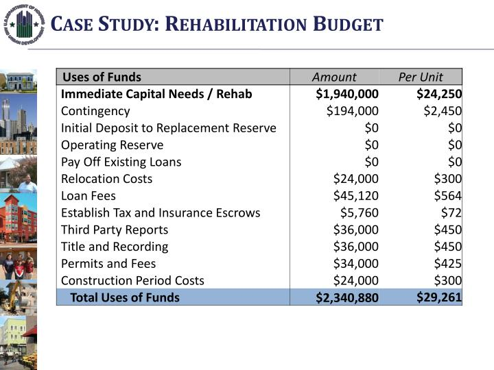 Case Study: Rehabilitation Budget