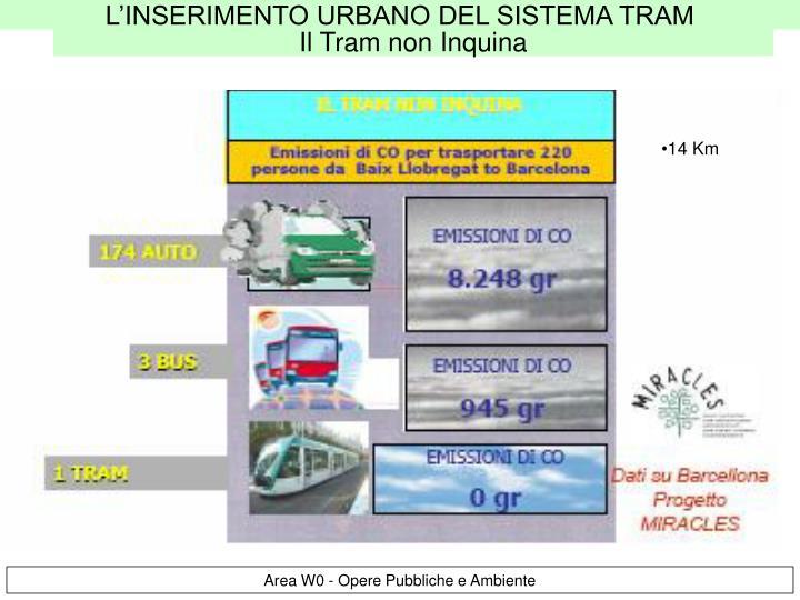 Il Tram non Inquina