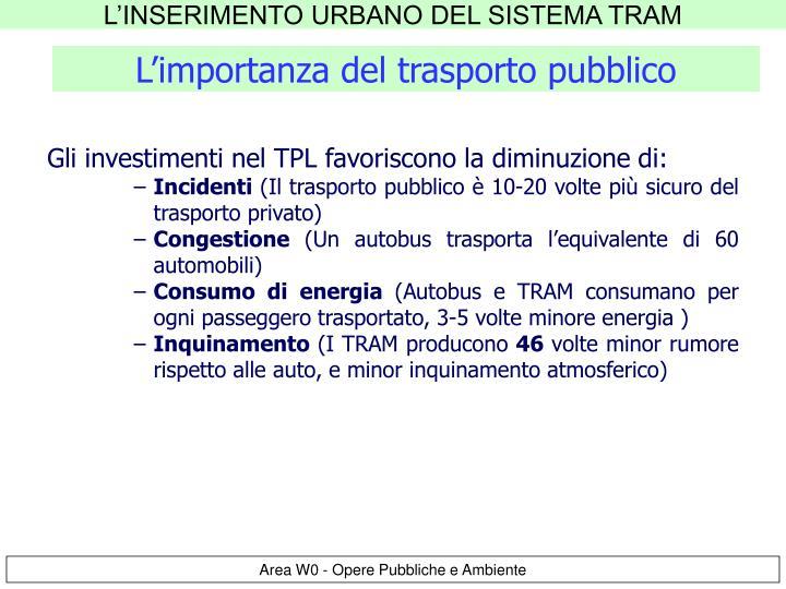 L'importanza del trasporto pubblico
