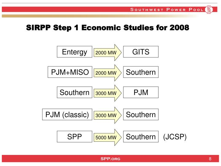 SIRPP Step 1 Economic Studies for 2008