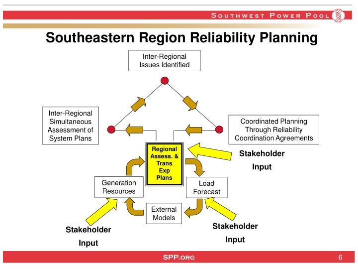 Southeastern Region Reliability Planning