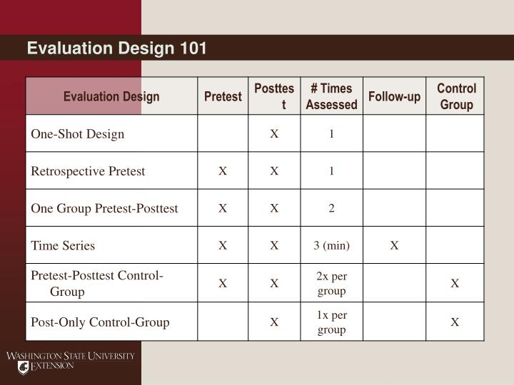 Evaluation Design 101