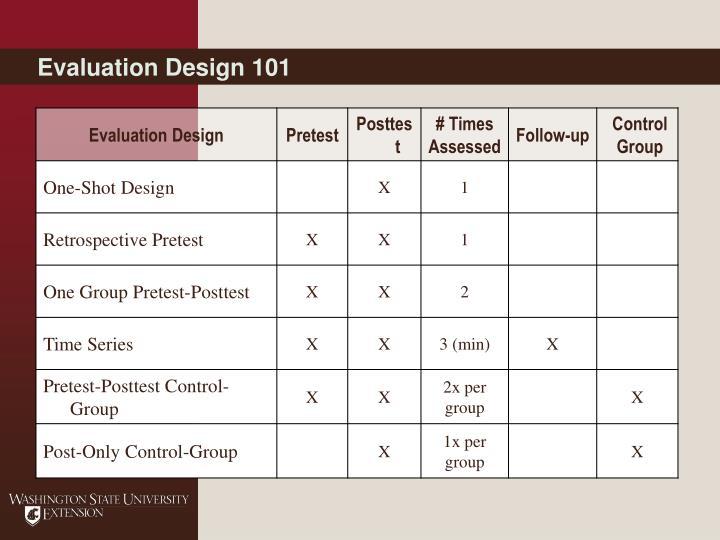 Evaluation Design 101