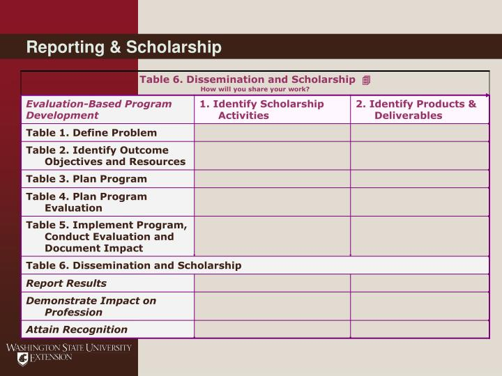 Reporting & Scholarship