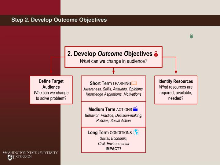 Step 2. Develop Outcome Objectives