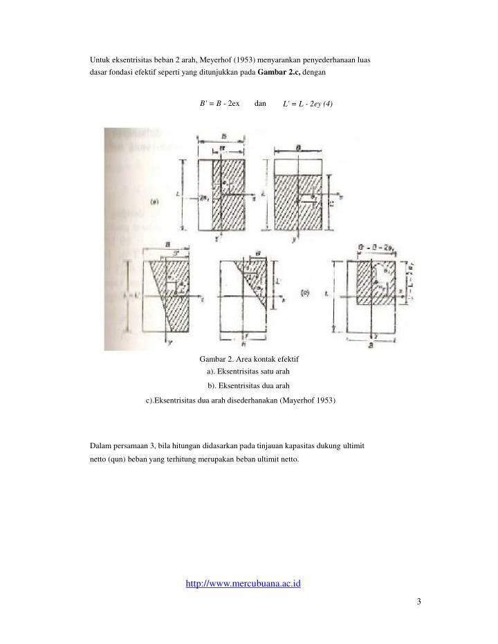 Untuk eksentrisitas beban 2 arah, Meyerhof (1953) menyarankan penyederhanaan luas