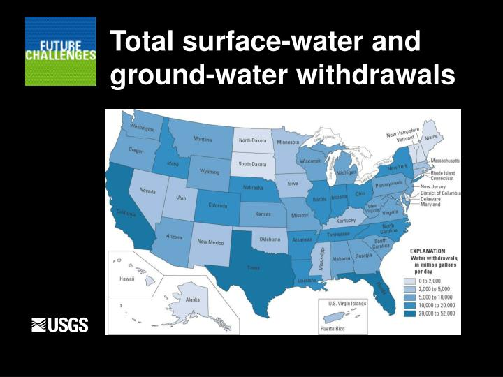 Total surface-water and ground-water withdrawals