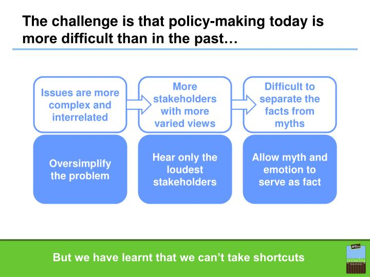 The challenge is that policy-making today is more difficult than in the past…