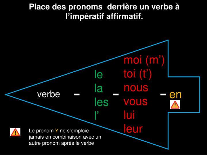 Place des pronoms  derrière un verbe à l