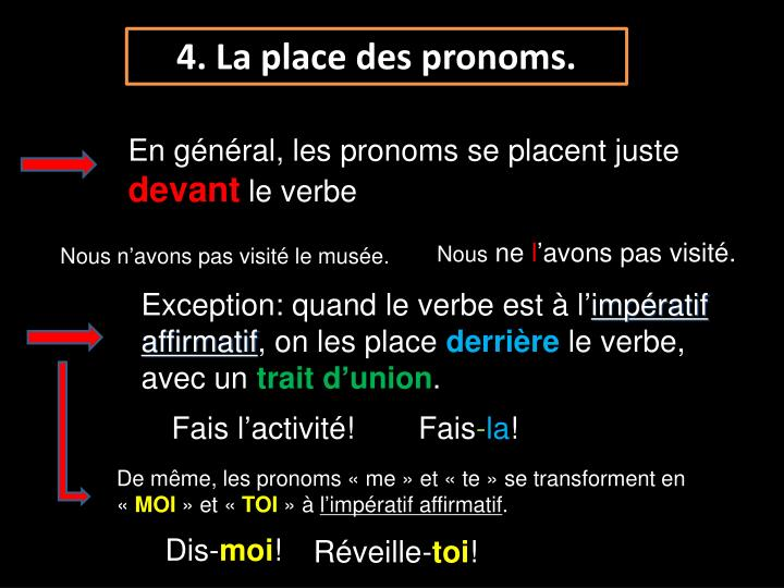 4. La place des pronoms.