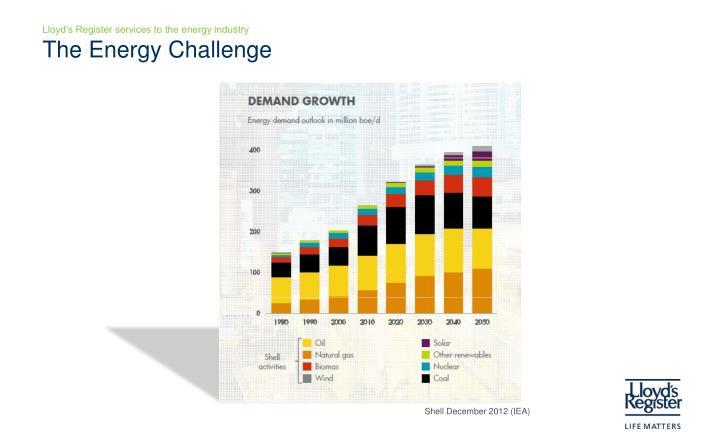The Energy Challenge