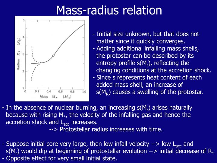 Mass-radius relation