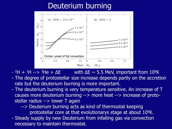 Deuterium burning