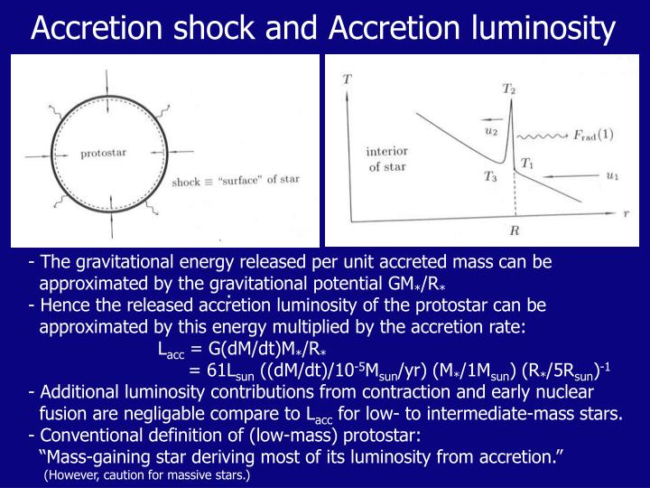 Accretion shock and Accretion luminosity