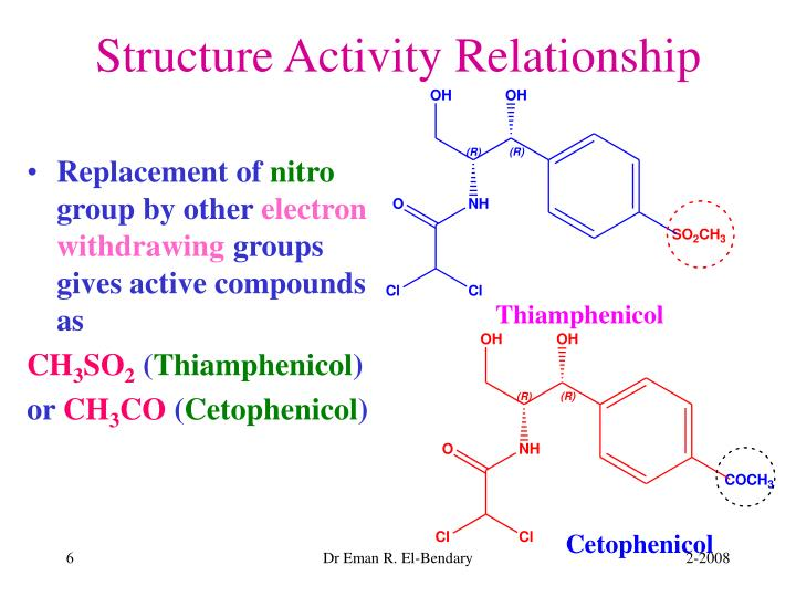 mercaptopurine structure activity relationship example