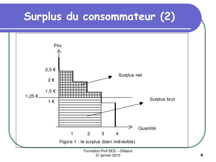 Surplus du consommateur (2)
